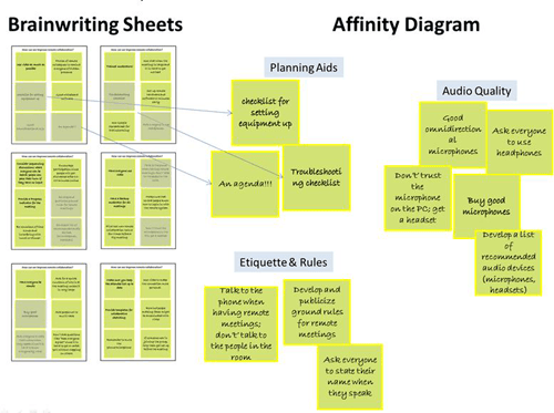 brainwriting-affinity-diagram-500-opt