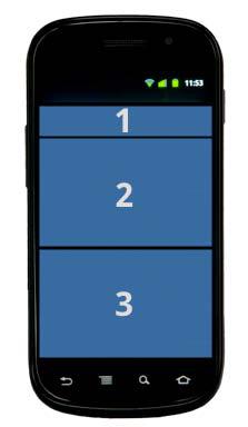 phone_zones